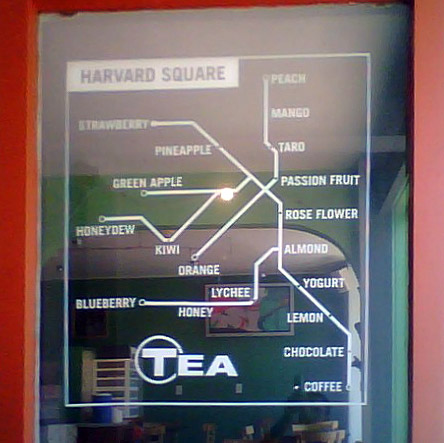 Subway map of flavors