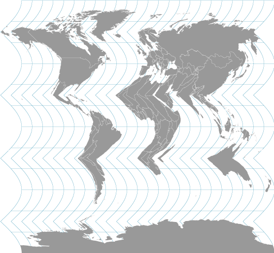 Wavy sinusoidal projection