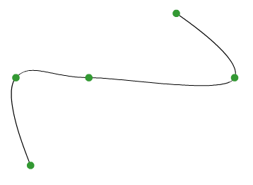 Straight line with S-curve